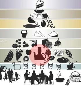 aceite_oliva_piramide_dieta_alimentaria