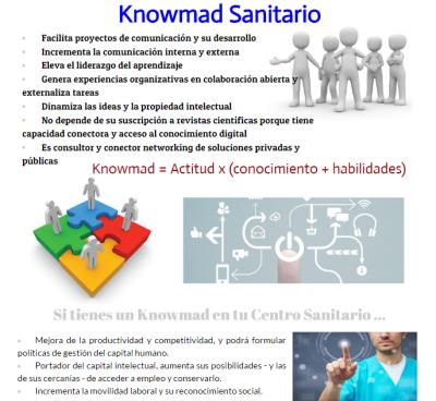Knowmad Sanitario