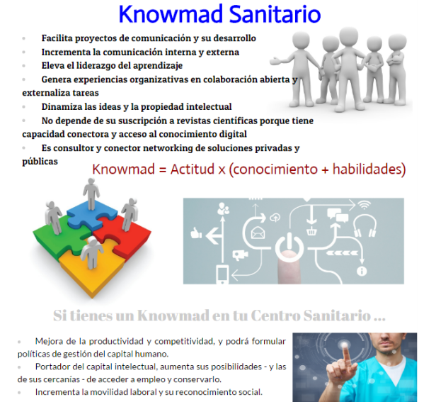 knowmad-sanitario