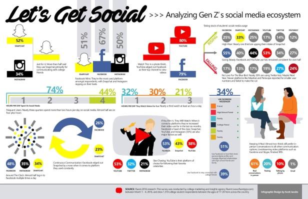 fluent-social-media-infographic2c-final-3-23-16
