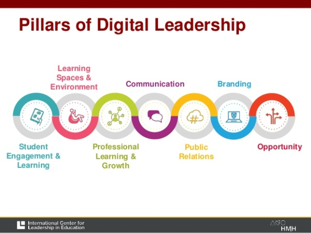pillars-of-digital-leadership-10-638